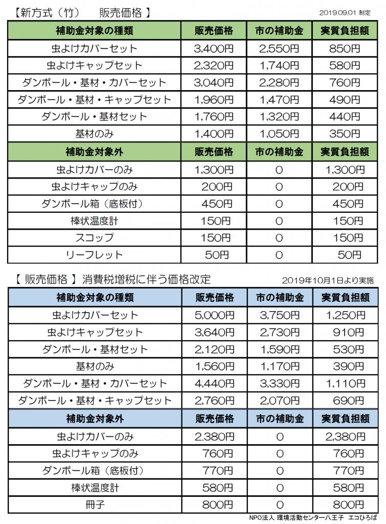 ダンボールコンポスト価格表